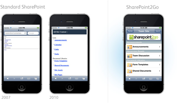 Azurati SharePoint2Go_compared_with Standard_SharePoint